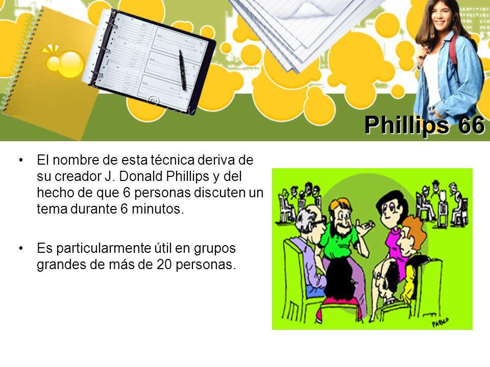 Phillips 66 El nombre de esta técnica deriva de su creador J. Donald Phillips y del hecho de que 6 personas discuten un tema durante 6 minutos.