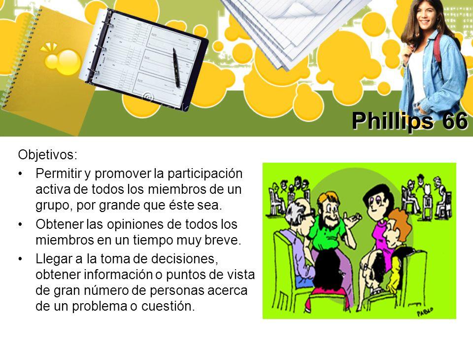 Phillips 66 Objetivos: Permitir y promover la participación activa de todos los miembros de un grupo, por grande que éste sea.
