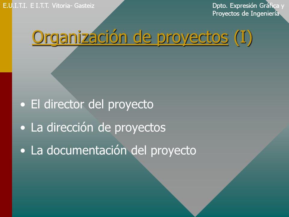 Organización de proyectos (I)
