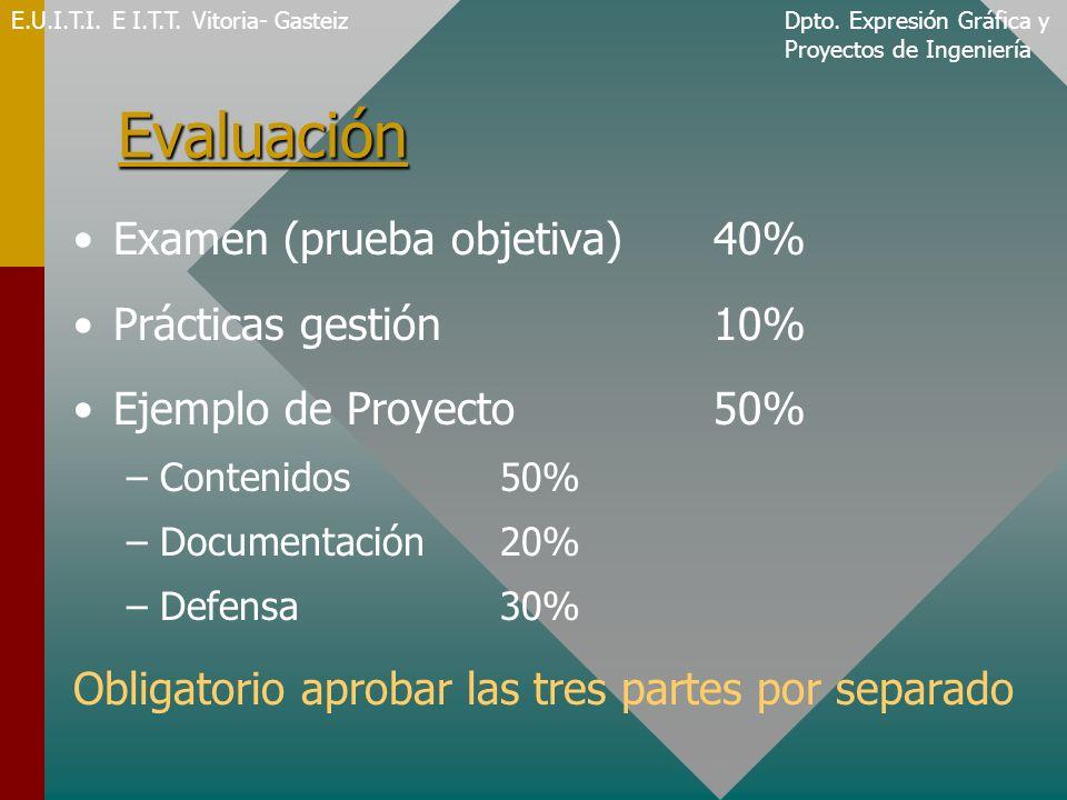 Evaluación Examen (prueba objetiva) 40% Prácticas gestión 10%