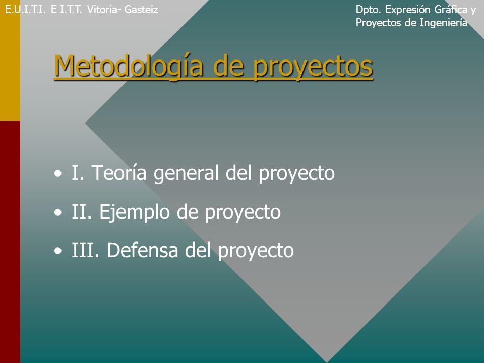 Metodología de proyectos