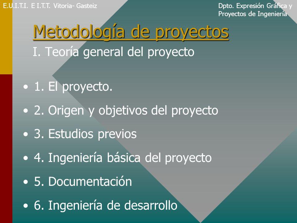 Metodología de proyectos I. Teoría general del proyecto