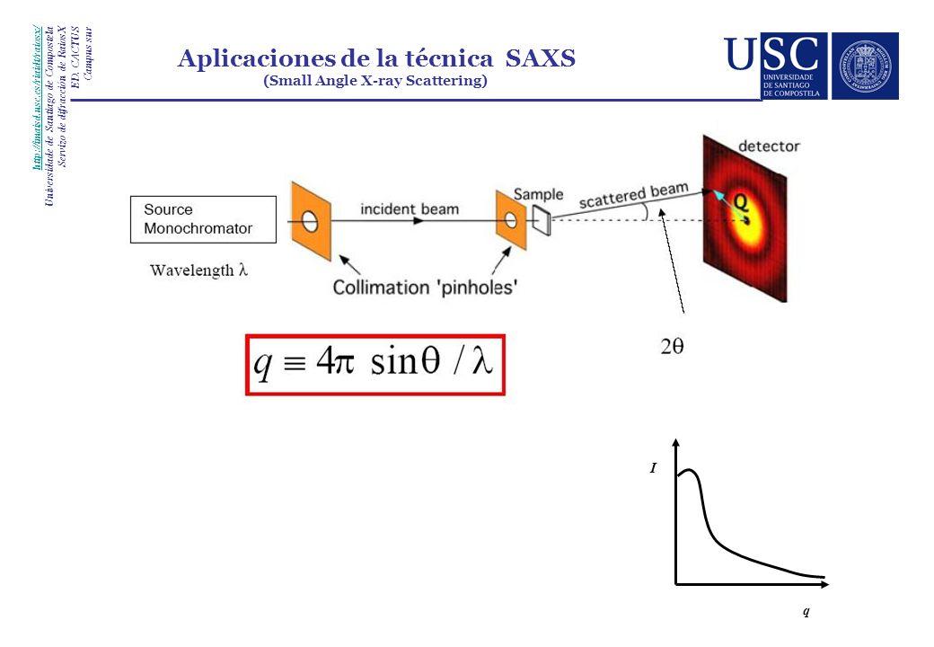 Aplicaciones de la técnica SAXS