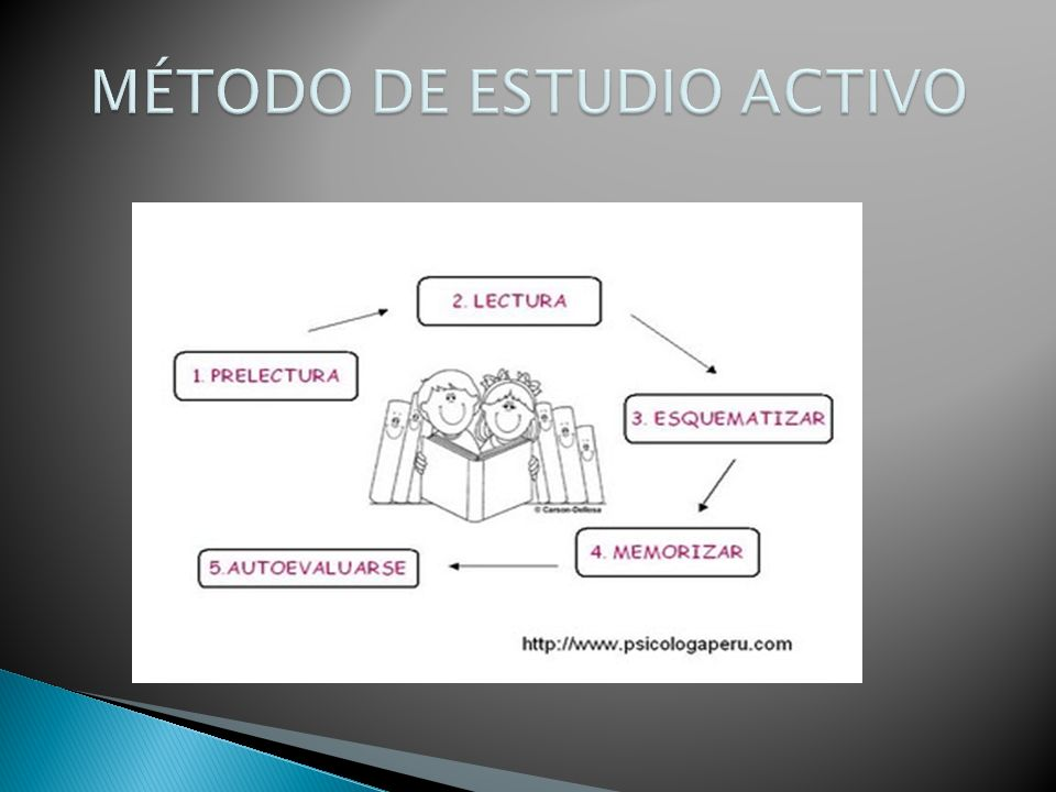 MÉTODO DE ESTUDIO ACTIVO