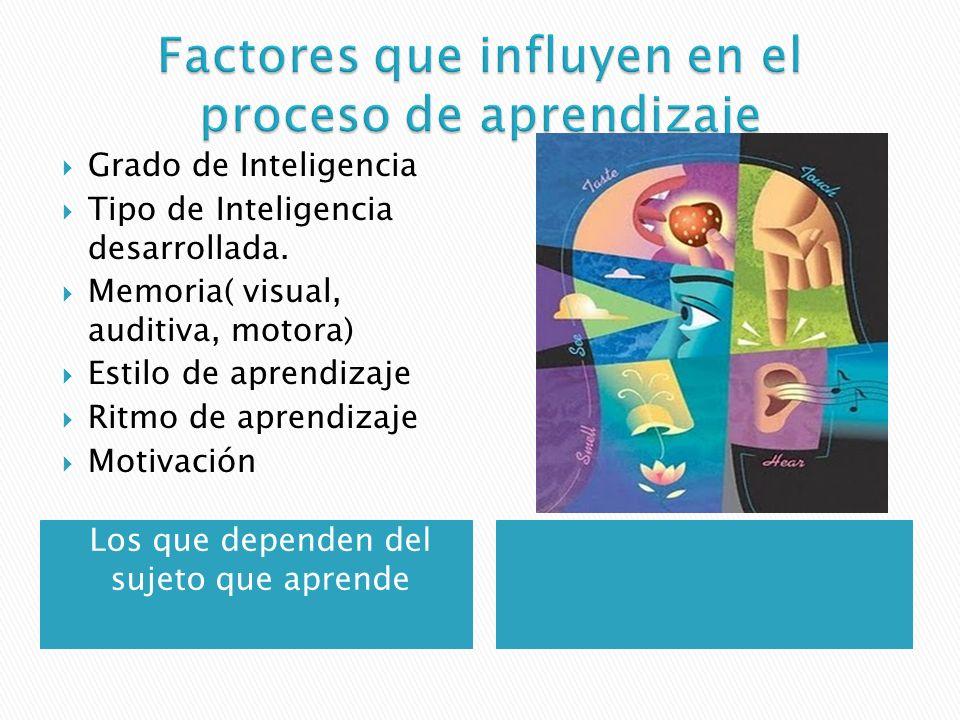 Factores que influyen en el proceso de aprendizaje