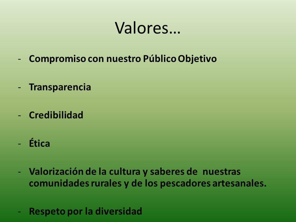 Valores… Compromiso con nuestro Público Objetivo Transparencia