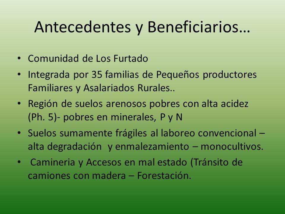 Antecedentes y Beneficiarios…