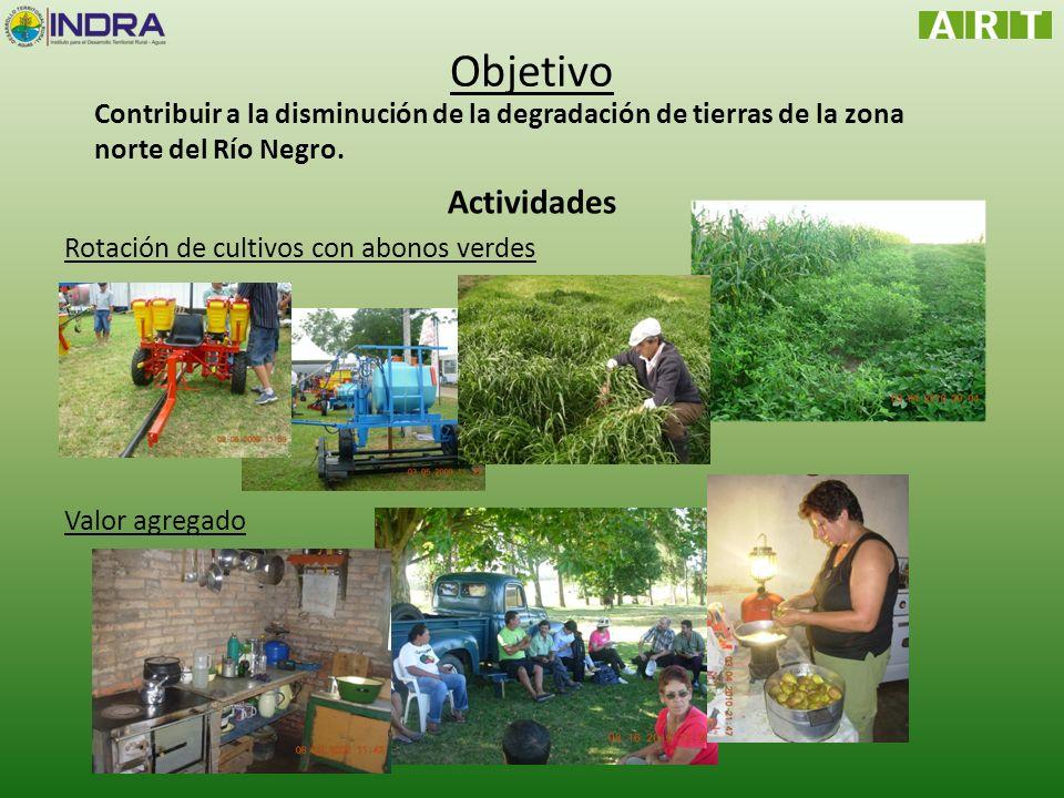 Objetivo Contribuir a la disminución de la degradación de tierras de la zona norte del Río Negro. Actividades.