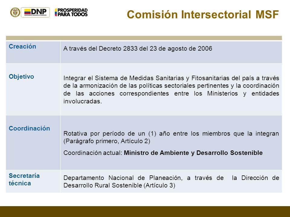 Comisión Intersectorial MSF