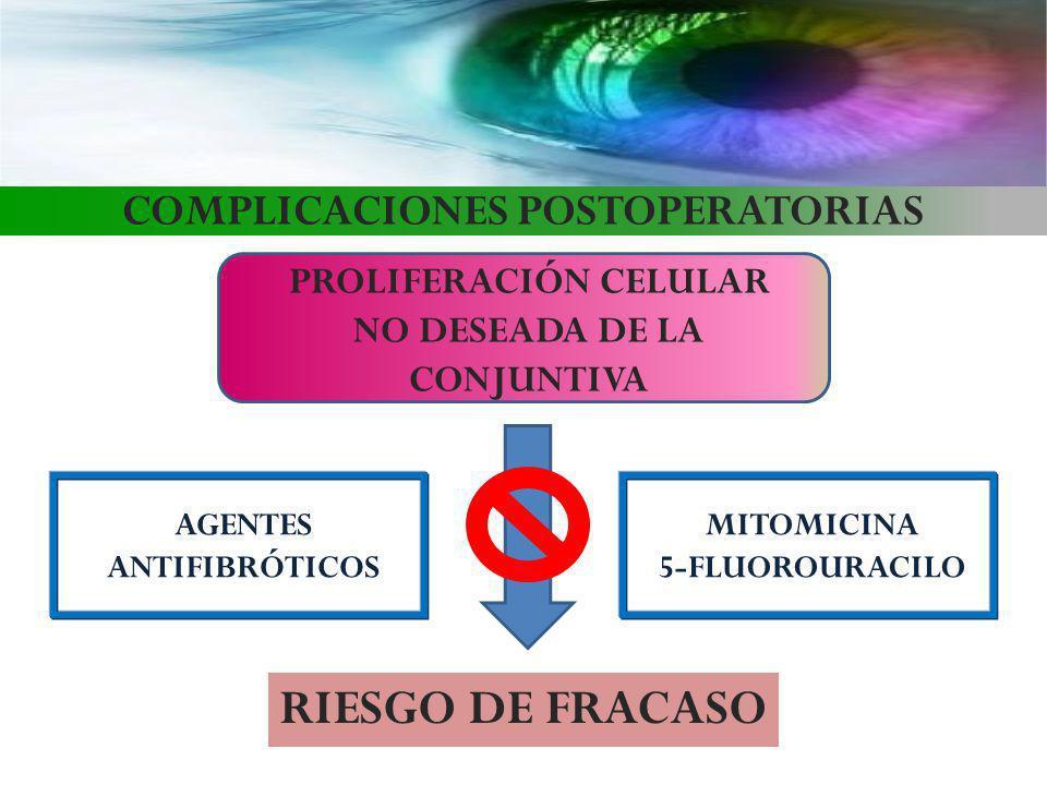 RIESGO DE FRACASO COMPLICACIONES POSTOPERATORIAS