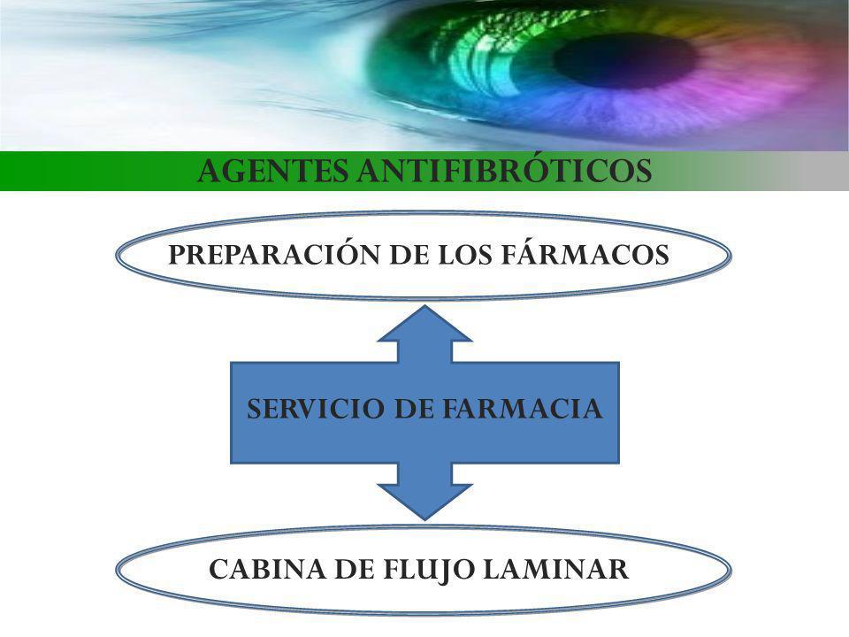 AGENTES ANTIFIBRÓTICOS