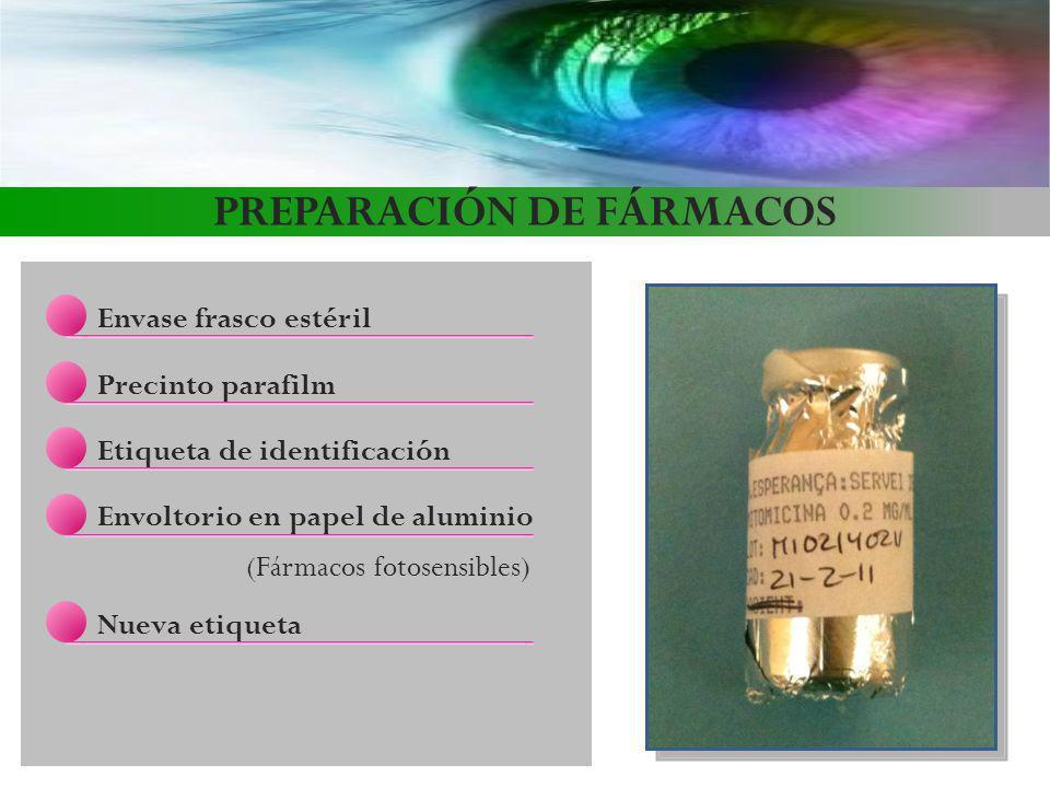 PREPARACIÓN DE FÁRMACOS