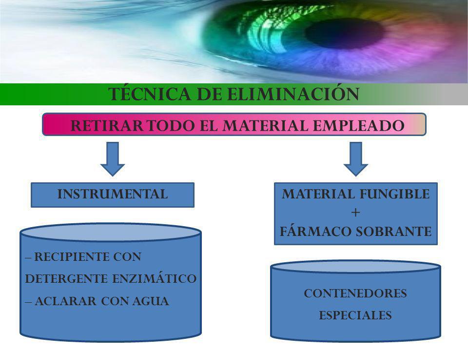 TÉCNICA DE ELIMINACIÓN RETIRAR TODO EL MATERIAL EMPLEADO