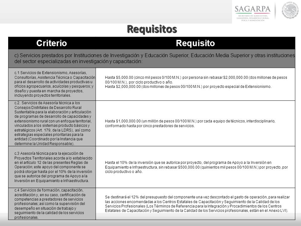 Requisitos Criterio Requisito