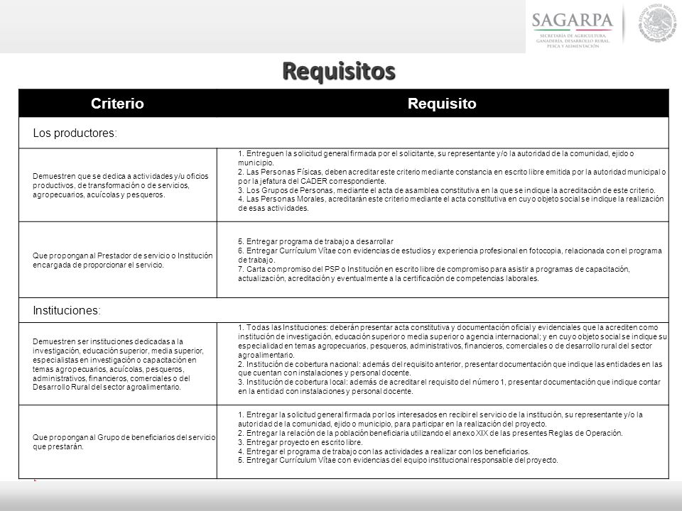 Requisitos Criterio Requisito Los productores: Instituciones: