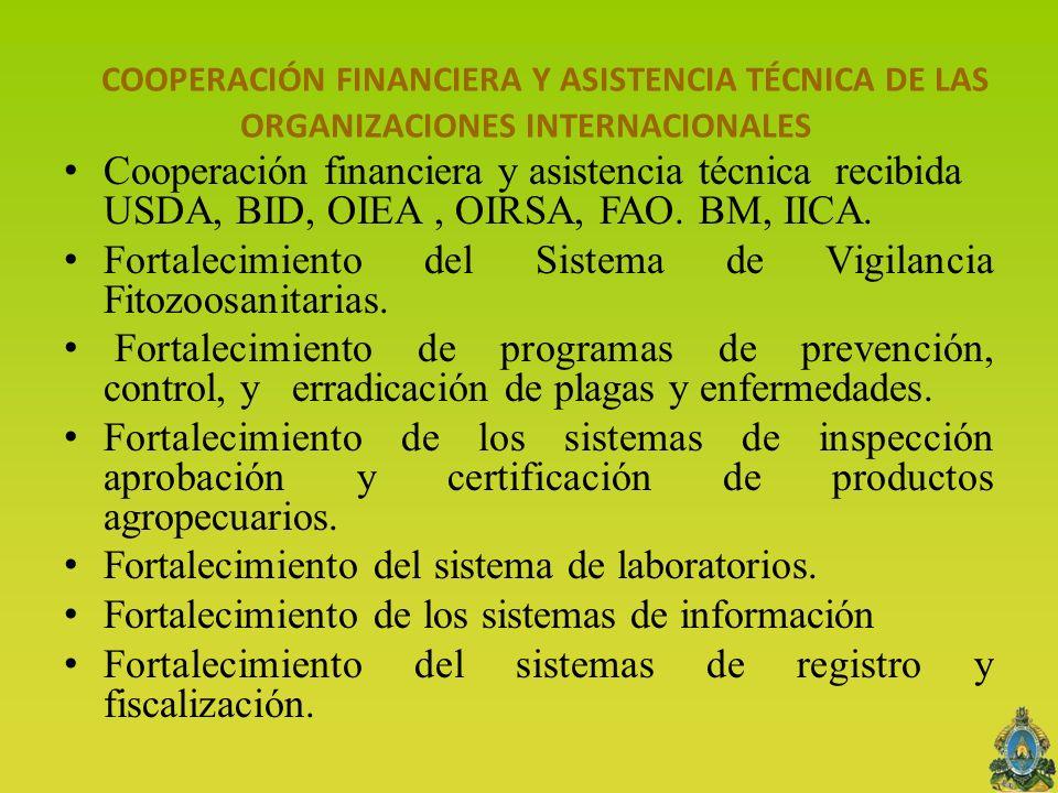COOPERACIÓN FINANCIERA Y ASISTENCIA TÉCNICA DE LAS ORGANIZACIONES INTERNACIONALES