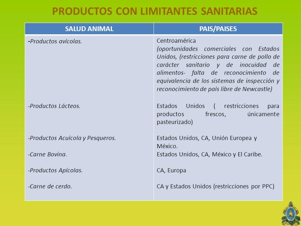 PRODUCTOS CON LIMITANTES SANITARIAS