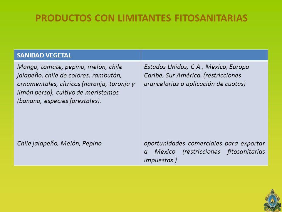 PRODUCTOS CON LIMITANTES FITOSANITARIAS