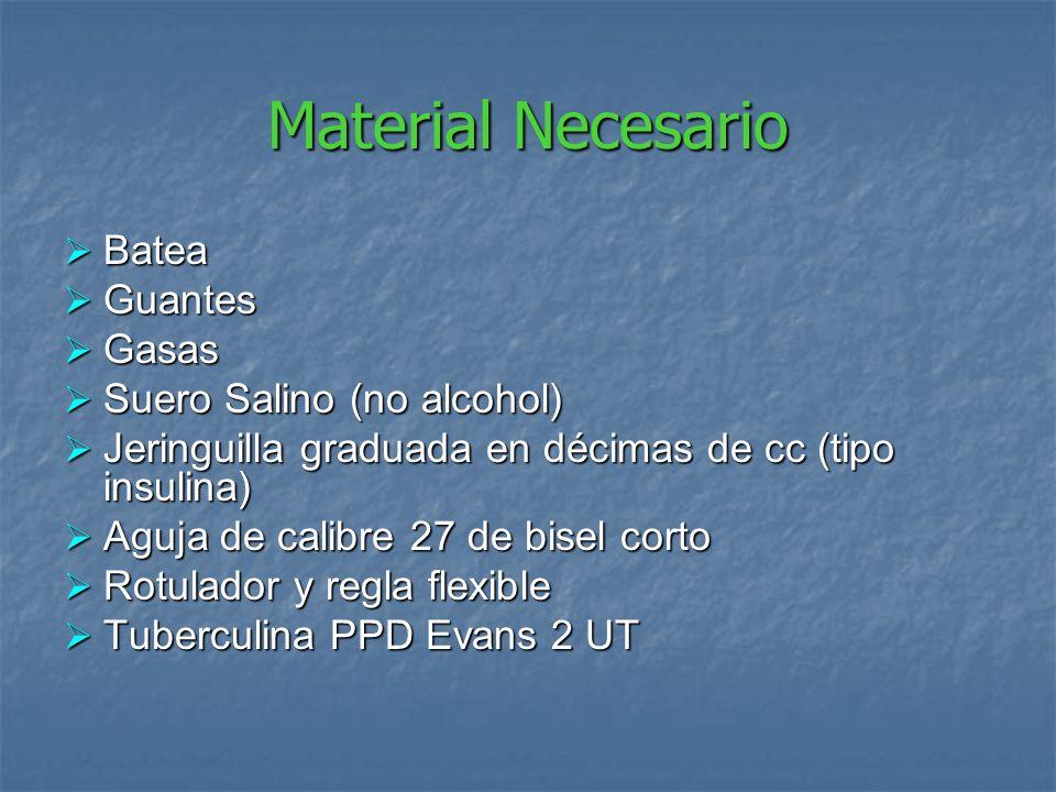 Material Necesario Batea Guantes Gasas Suero Salino (no alcohol)