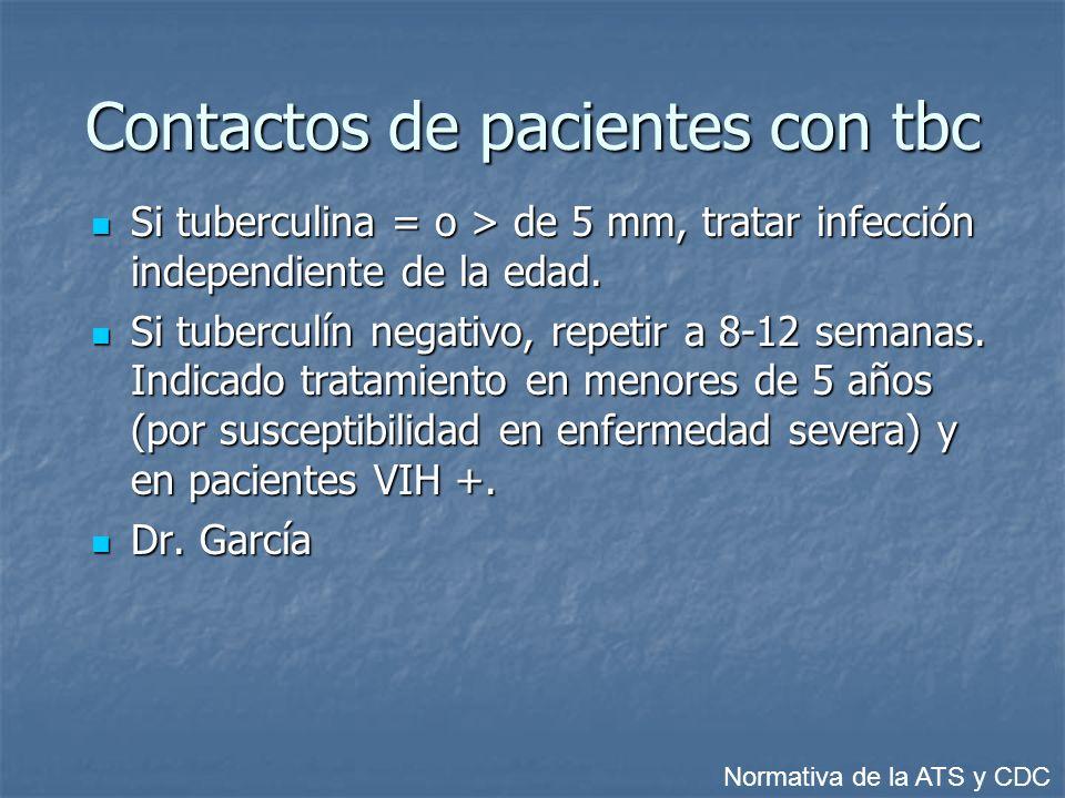 Contactos de pacientes con tbc