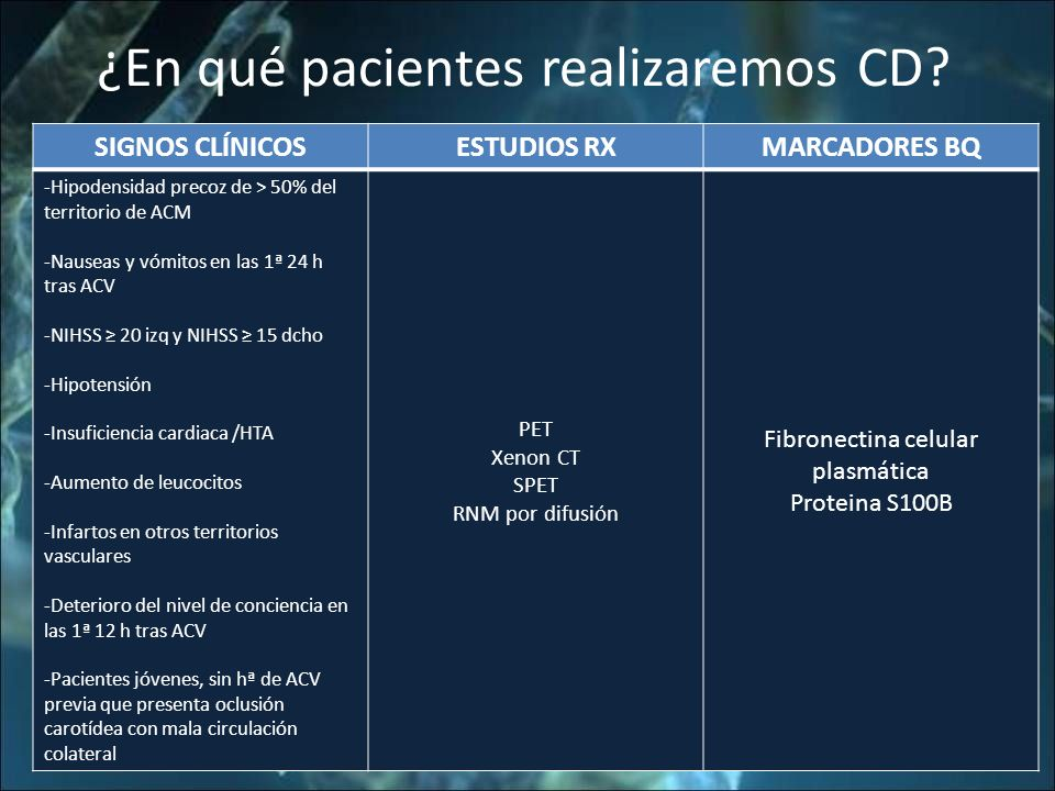 ¿En qué pacientes realizaremos CD