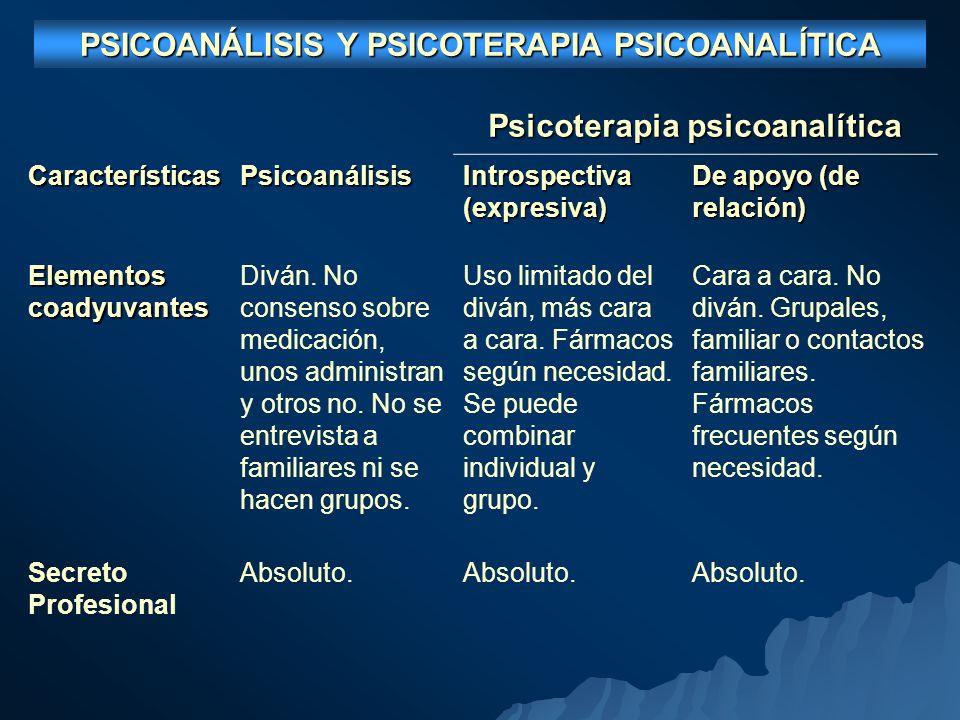 PSICOANÁLISIS Y PSICOTERAPIA PSICOANALÍTICA