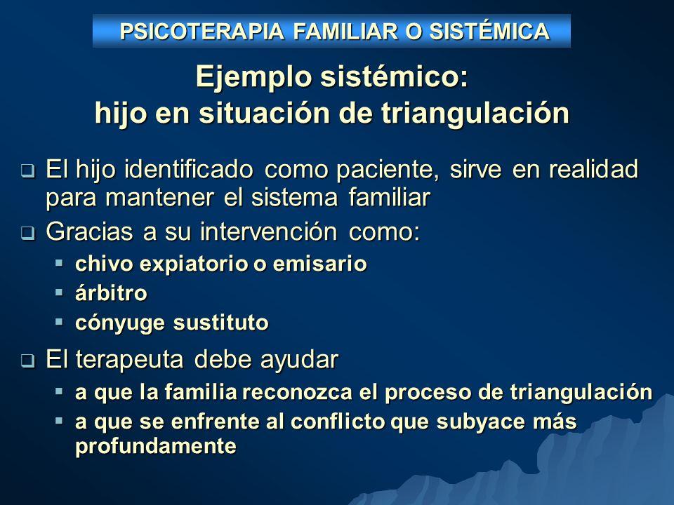 Ejemplo sistémico: hijo en situación de triangulación