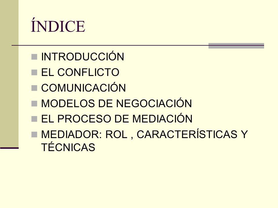 ÍNDICE INTRODUCCIÓN EL CONFLICTO COMUNICACIÓN MODELOS DE NEGOCIACIÓN