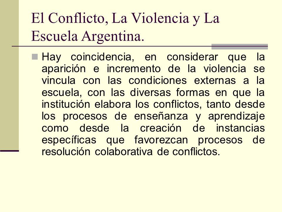 El Conflicto, La Violencia y La Escuela Argentina.