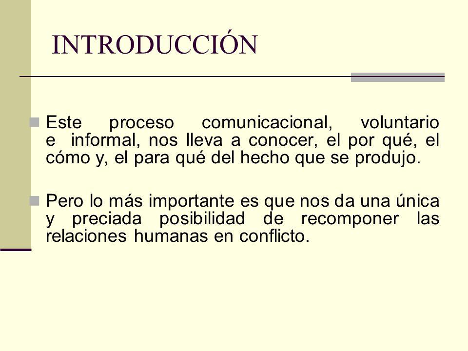 INTRODUCCIÓNEste proceso comunicacional, voluntario e informal, nos lleva a conocer, el por qué, el cómo y, el para qué del hecho que se produjo.