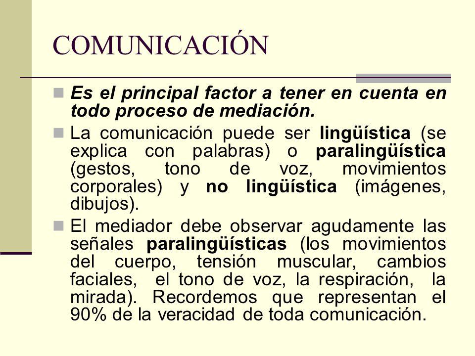 COMUNICACIÓN Es el principal factor a tener en cuenta en todo proceso de mediación.