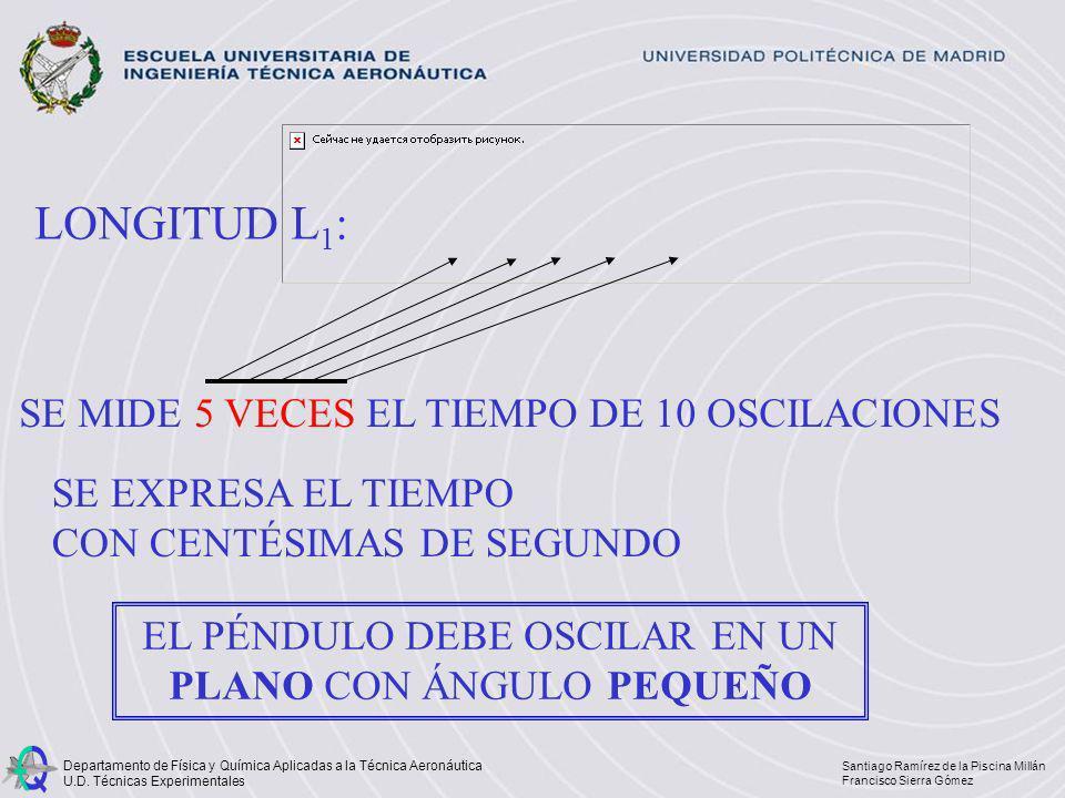 EL PÉNDULO DEBE OSCILAR EN UN PLANO CON ÁNGULO PEQUEÑO