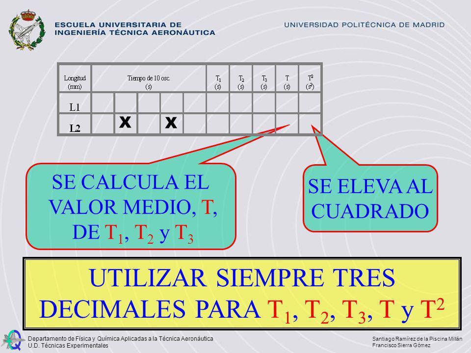 UTILIZAR SIEMPRE TRES DECIMALES PARA T1, T2, T3, T y T2