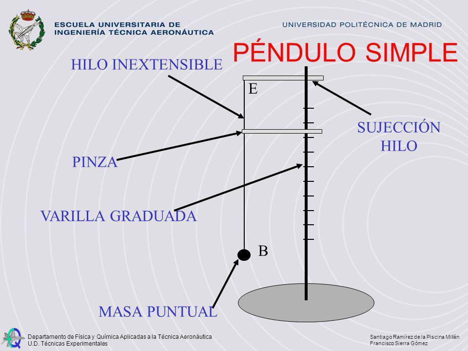 PÉNDULO SIMPLE HILO INEXTENSIBLE E SUJECCIÓN HILO PINZA