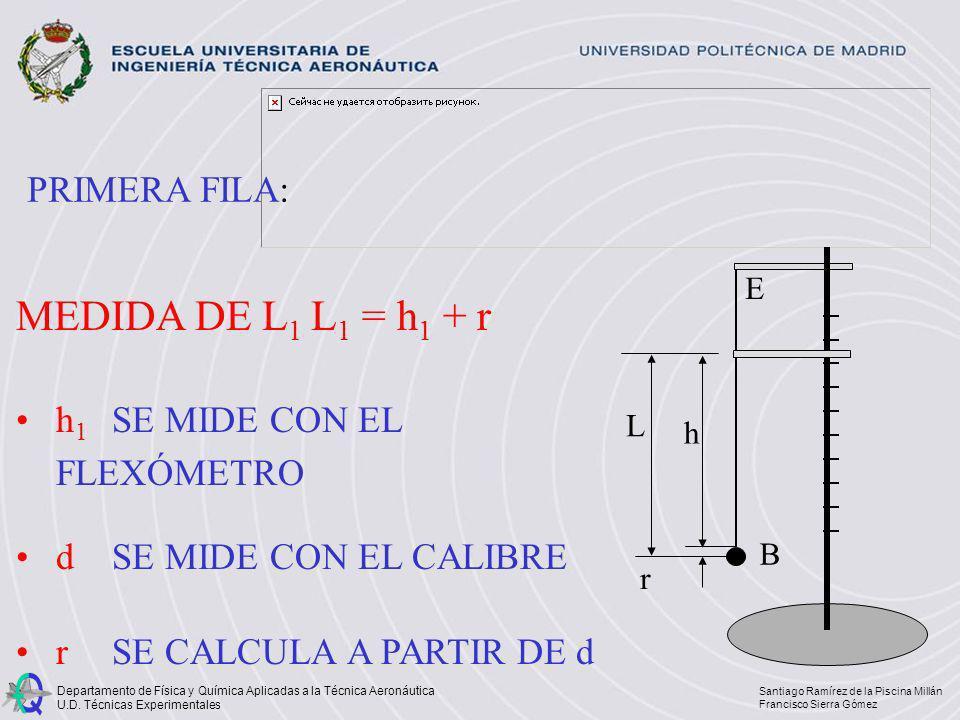 MEDIDA DE L1 L1 = h1 + r PRIMERA FILA: h1 SE MIDE CON EL FLEXÓMETRO