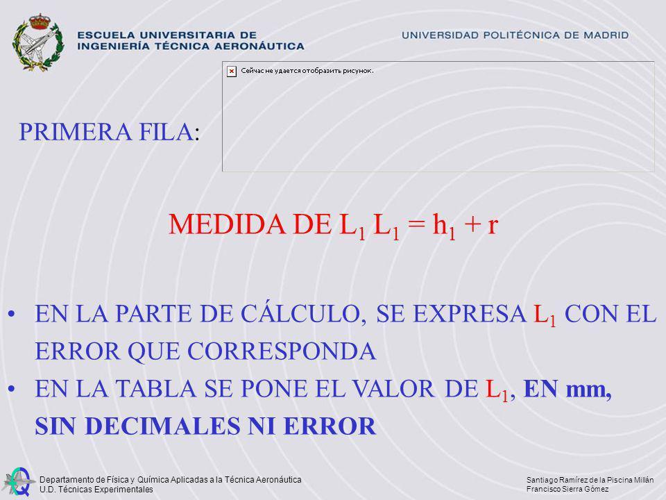 MEDIDA DE L1 L1 = h1 + r PRIMERA FILA:
