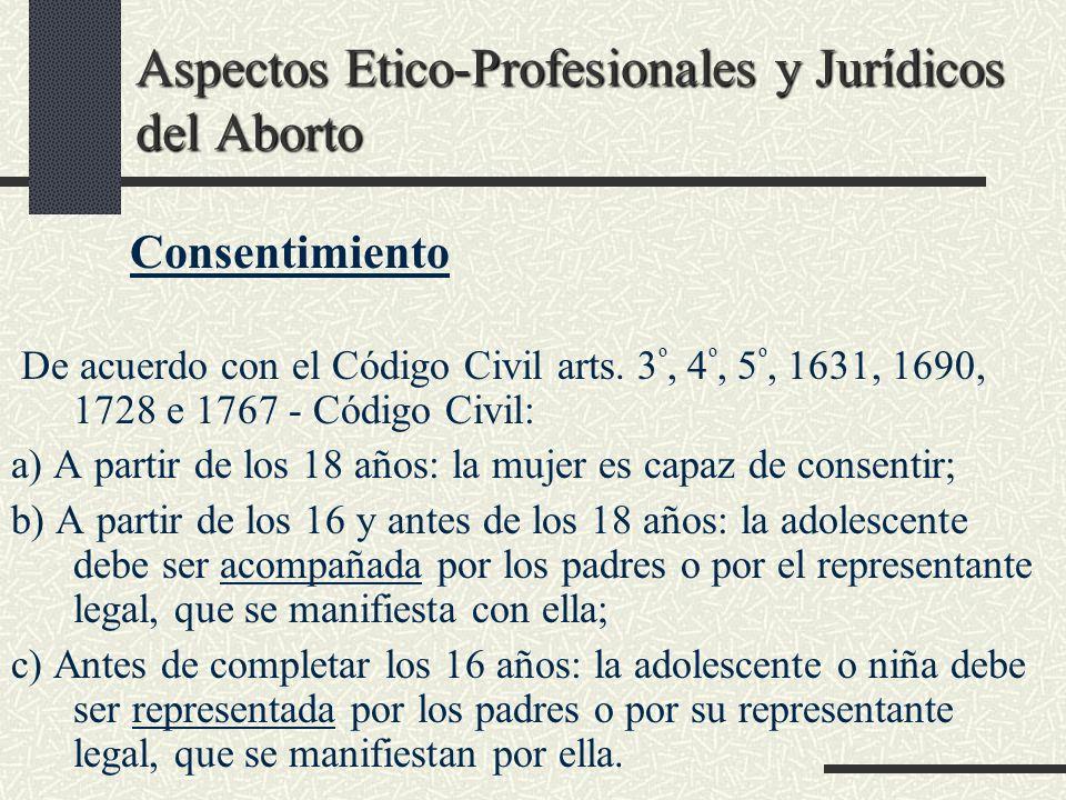 Aspectos Etico-Profesionales y Jurídicos del Aborto