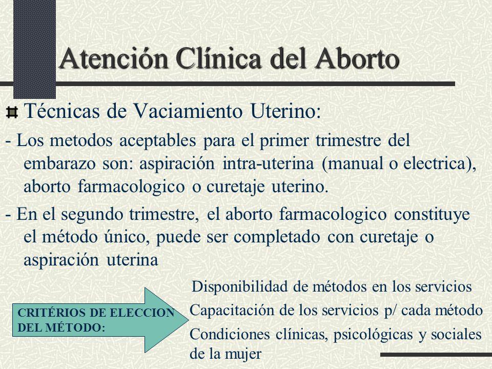 Atención Clínica del Aborto