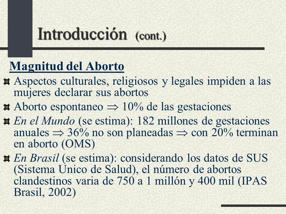 Introducción (cont.) Magnitud del Aborto