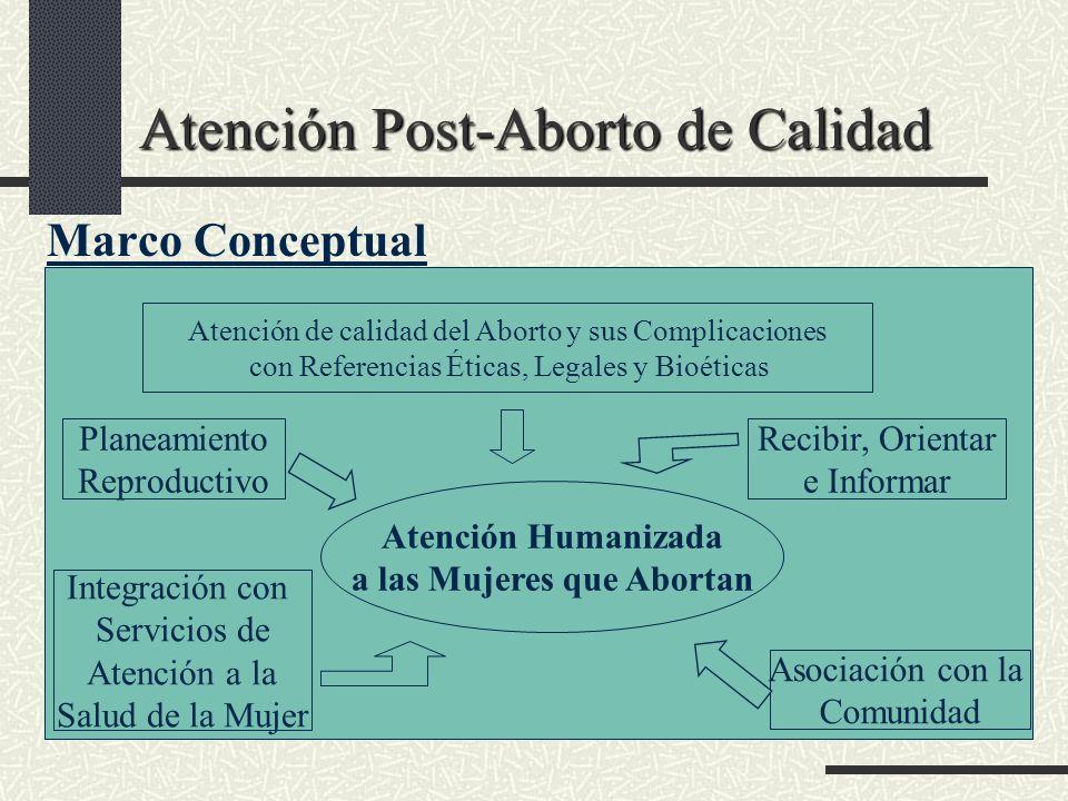 Atención Post-Aborto de Calidad