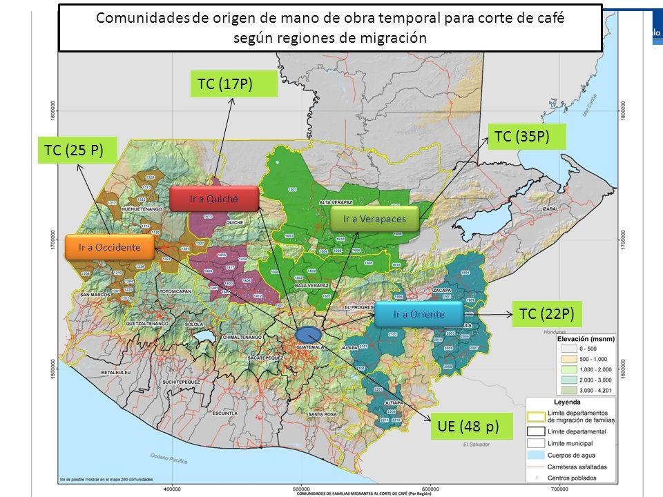 Comunidades de origen de mano de obra temporal para corte de café según regiones de migración