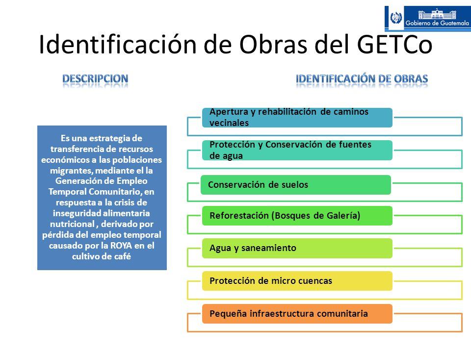 Identificación de Obras del GETCo