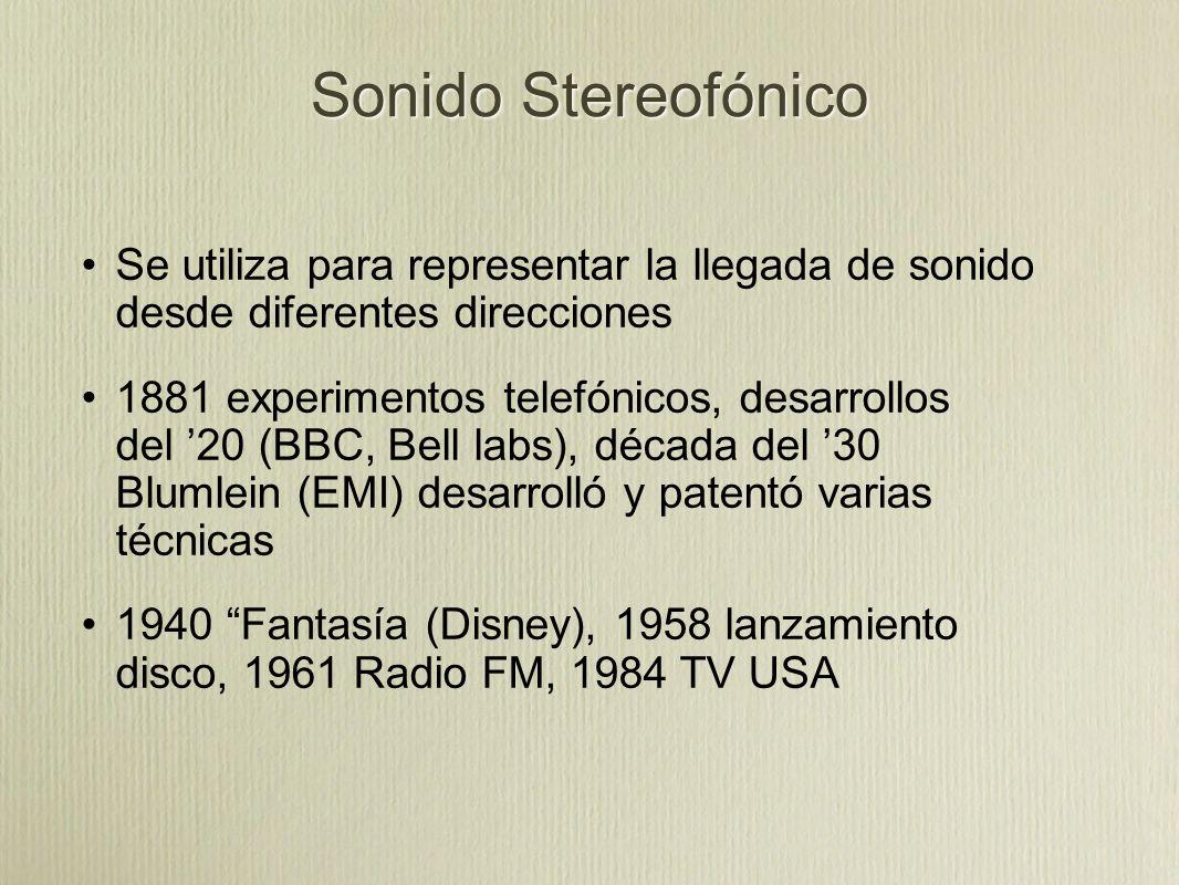 Sonido Stereofónico Se utiliza para representar la llegada de sonido desde diferentes direcciones.