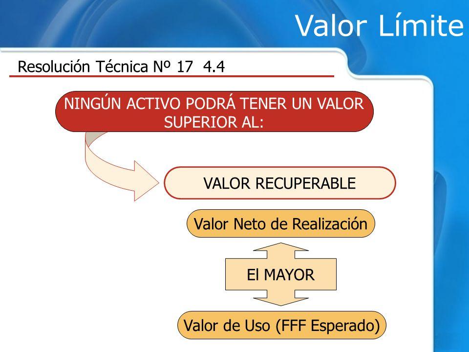 Valor Límite Resolución Técnica Nº 17 4.4