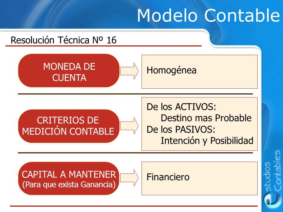 Modelo Contable Resolución Técnica Nº 16 MONEDA DE Homogénea CUENTA