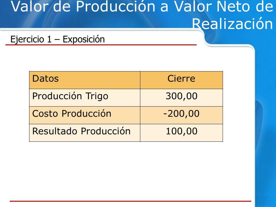 Valor de Producción a Valor Neto de Realización