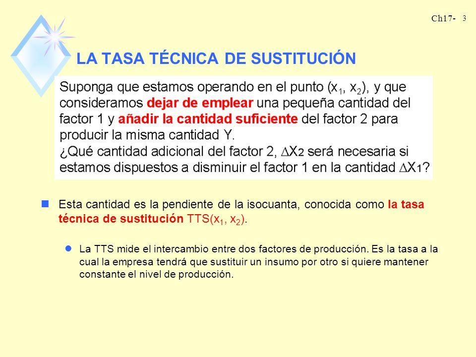 LA TASA TÉCNICA DE SUSTITUCIÓN