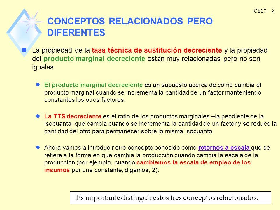 CONCEPTOS RELACIONADOS PERO DIFERENTES