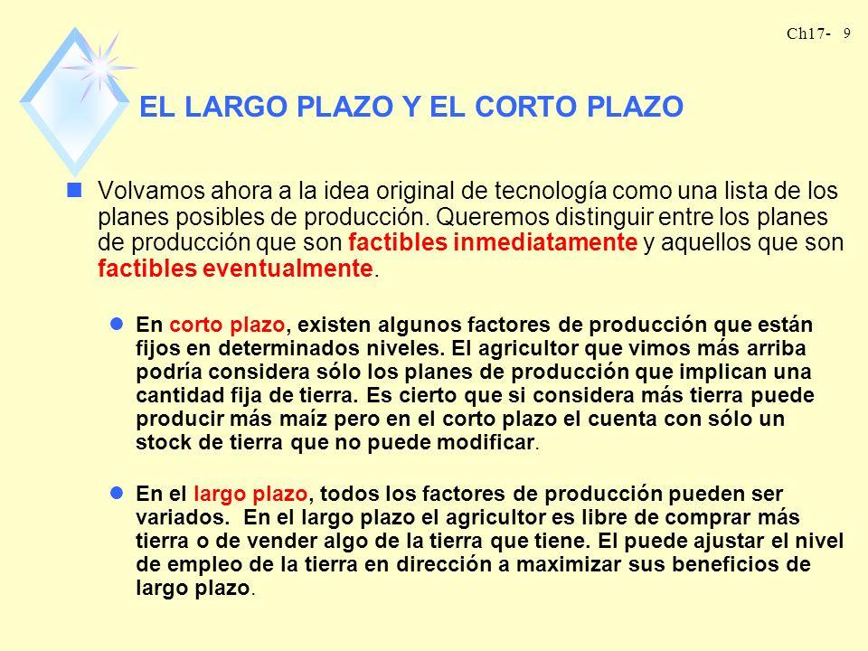 EL LARGO PLAZO Y EL CORTO PLAZO