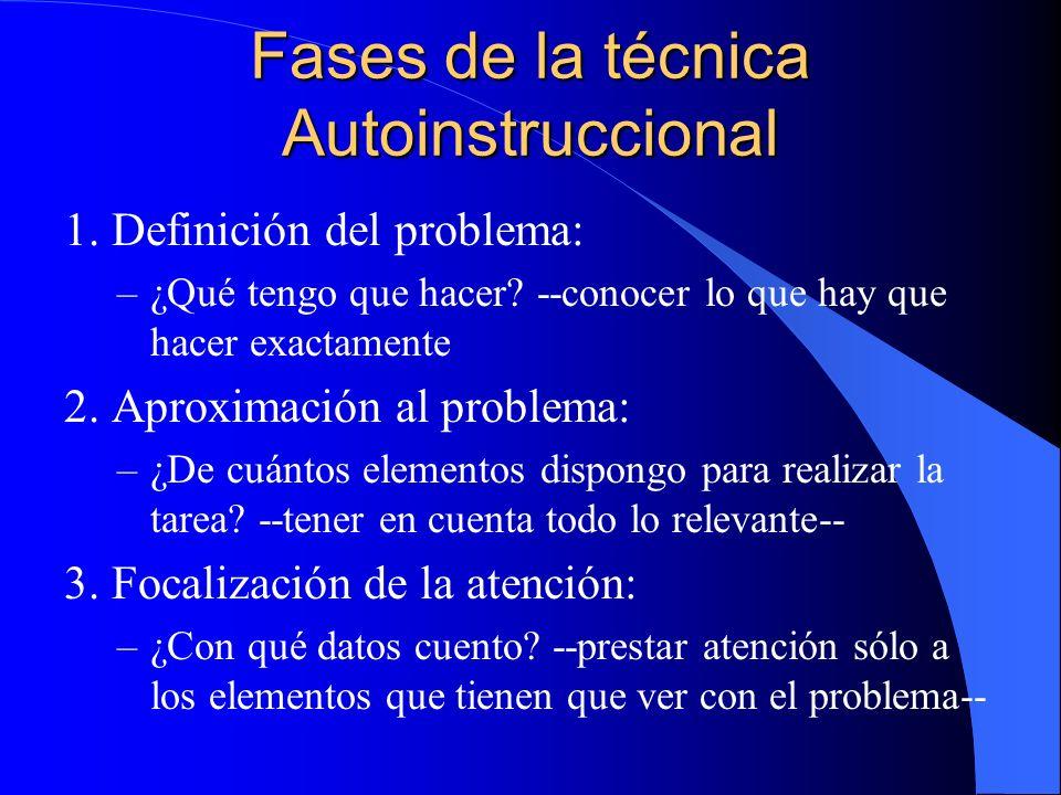 Fases de la técnica Autoinstruccional